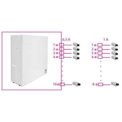 Источник вторичного электропитания резервированный SKAT-V.16